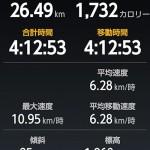 4時間(26km)走ってみた。やっぱり靴はマラソンシューズのほうがいいかな・・・