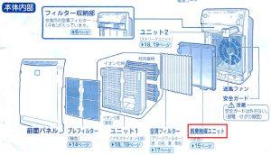 ダイキン空気清浄機ACM75L-W取り扱い説明書