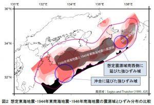 南海トラフ地震想定域と過去地震との比較