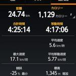 平均時速6~6.5kmぐらいで36km走ろうと思ったが、走りこみ不足で途中で24.7kmで断念