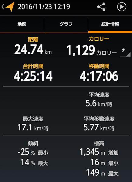 11月23日ジョギング