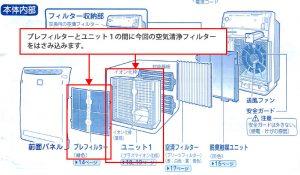 ダイキン空気清浄機ACM75L-w